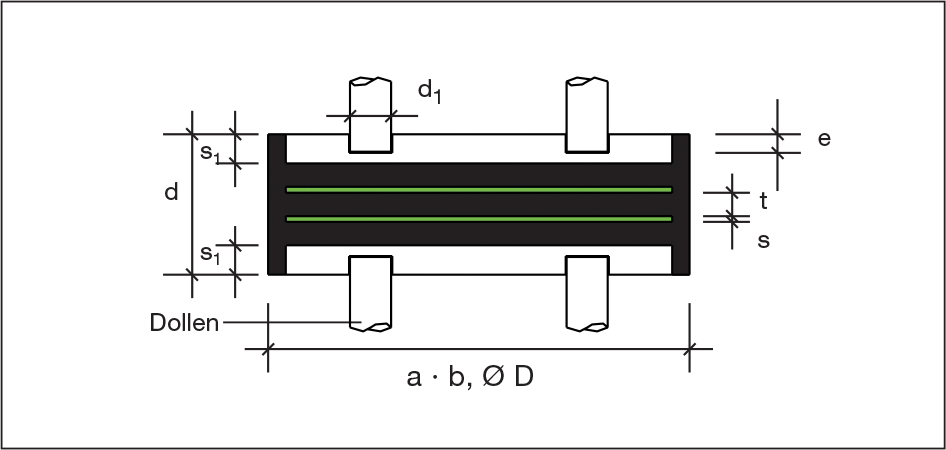 elastomerlager preise elektroinstallation trockenbau anleitung. Black Bedroom Furniture Sets. Home Design Ideas